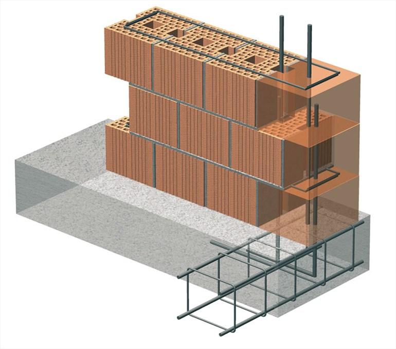 Certificazione Termica delle Argille 2012